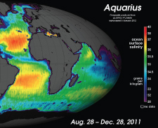 Global sea surface salinity